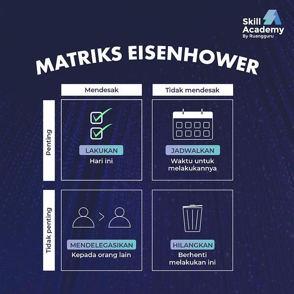 matriks eisenhower untuk time management